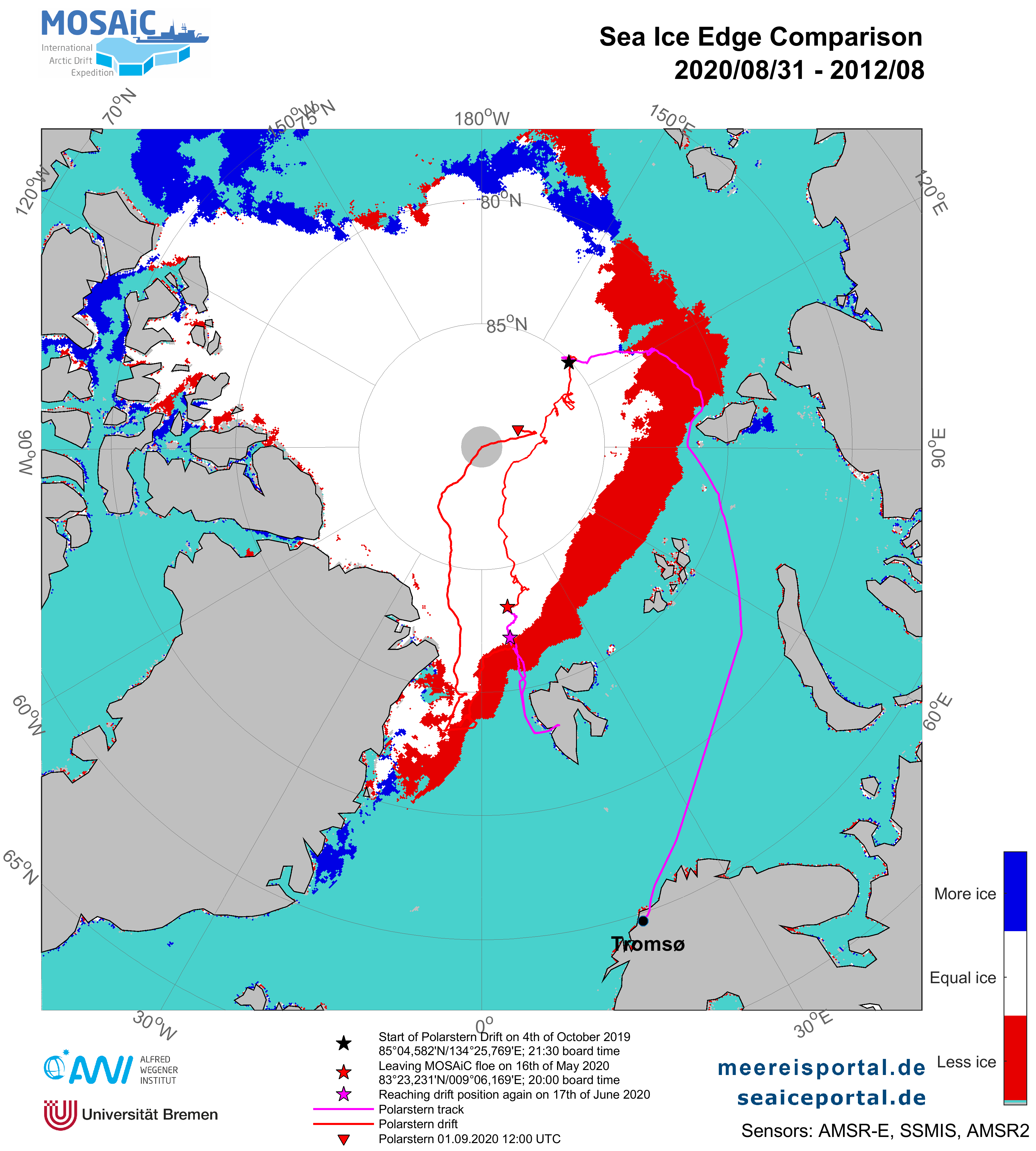 arctic map of the sea ice edge and cruise track of Polarstern during the MOSAiC expedition